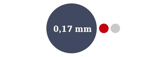 lanka 0,17