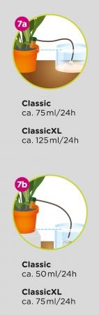 Ruukkukastelija Blumat Classic XL, 2 kpl