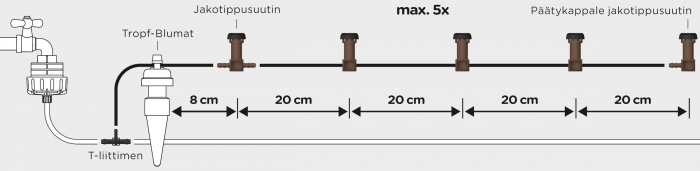Tippusuuttimet, 10 kpl ja 2 m tippuletkua