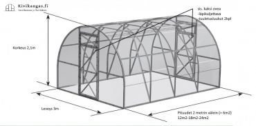 Kaarikasvihuone STRONG 18 m² 6 mm kennolevyllä
