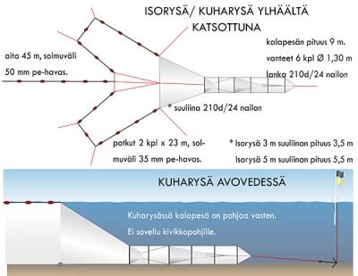Jätti Kuharysä 8,0 m / 30 mm (tilaustuote)