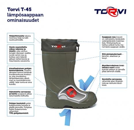 Lämpösaappaat T-45, Torvi